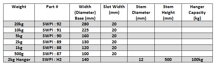 METRIC-SLOTTED-IRON-WEIGHTS